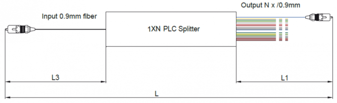 Plug In Type Sc Upc PLC Splitter 1x16 0